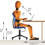Besoin ergonomique : procédure pour l'ajustement de votre poste de travail informatique