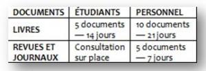 Bibliotheque_tableau_prets