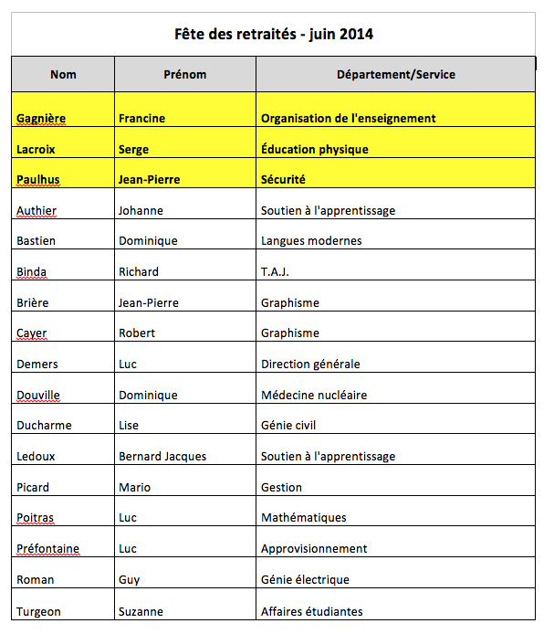Liste_retraites_2014