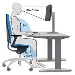 Devenez une personne-ressource en ergonomie<br>Volontaires recherchés